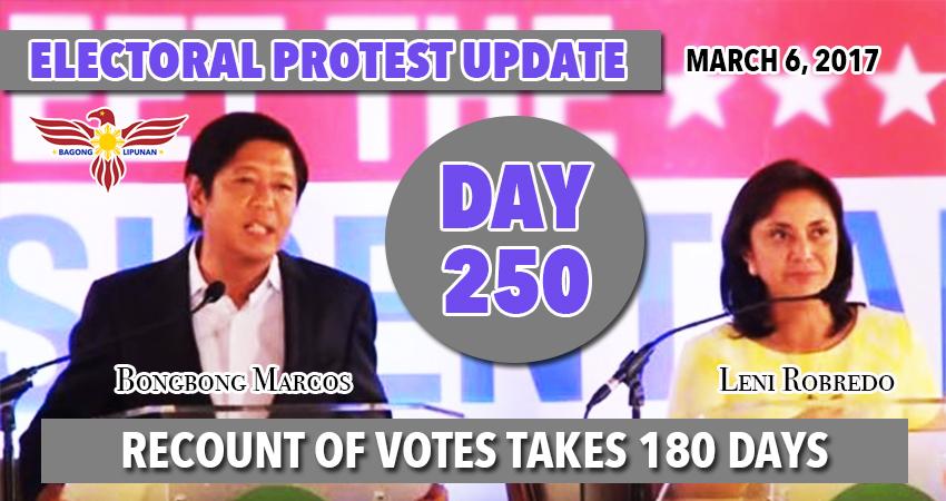 day-250-electoral-protest-marcos-versus-robredo-PET-recount-180-days